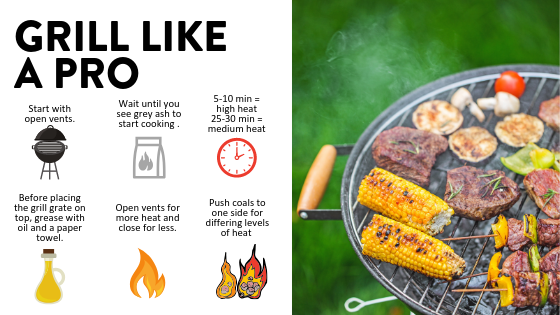 Grill Like a Pro: 1)Start with open vents. 2) Wait until you see ash to start cooking. 3)5-10 min = high heat, 25-30 min = medium heat. 4)Before placing the grill plate on top, grease with oil and a paper towel. 5)Open vents for more heat and close for less. 6)Push coals to one side for differing levels of heat. Infographic. Image a corn, vegetables, and meat on a charcoal grill.