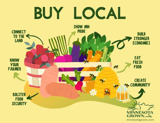 Buy local postcard